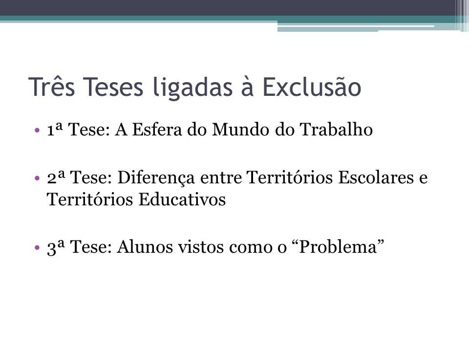 Três Teses ligadas à Exclusão