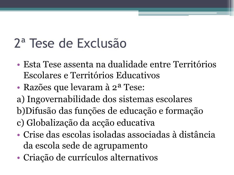 2ª Tese de Exclusão Esta Tese assenta na dualidade entre Territórios Escolares e Territórios Educativos.
