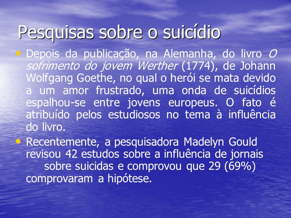 Pesquisas sobre o suicídio