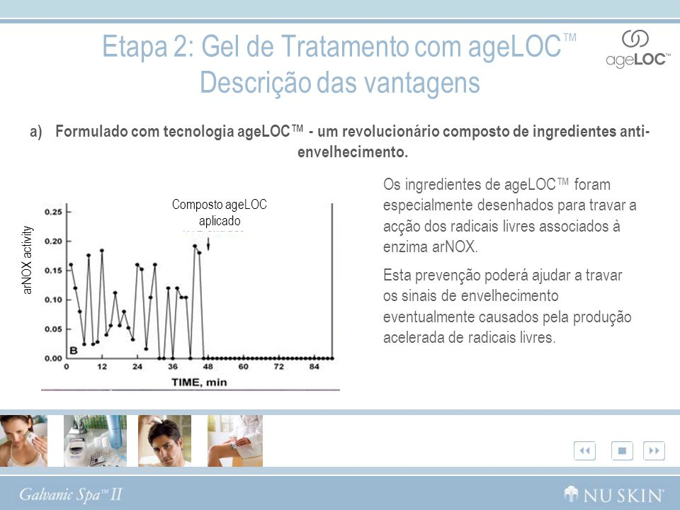 Etapa 2: Gel de Tratamento com ageLOC™ Descrição das vantagens