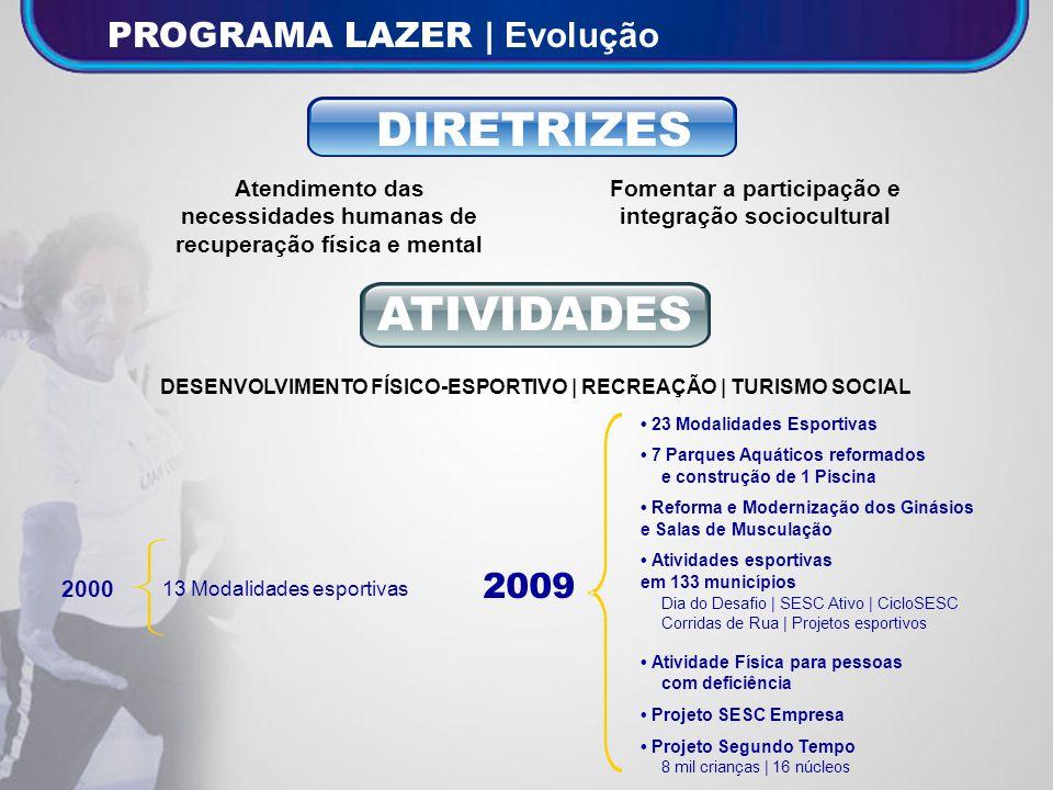 DIRETRIZES ATIVIDADES PROGRAMA LAZER | Evolução 2009