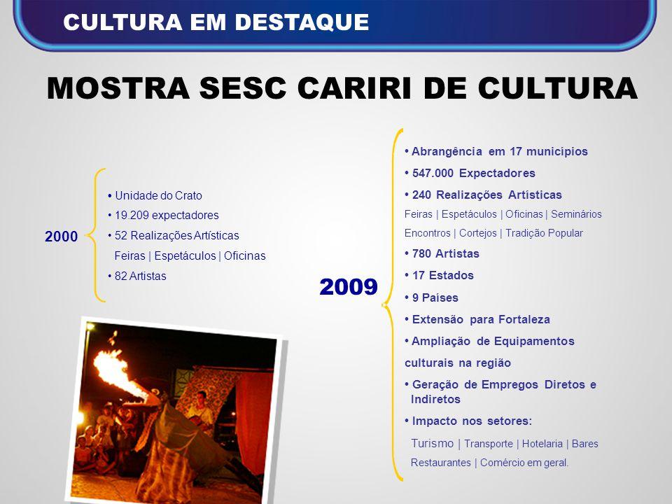MOSTRA SESC CARIRI DE CULTURA