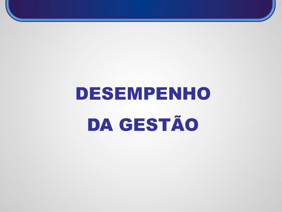 DESEMPENHO DA GESTÃO