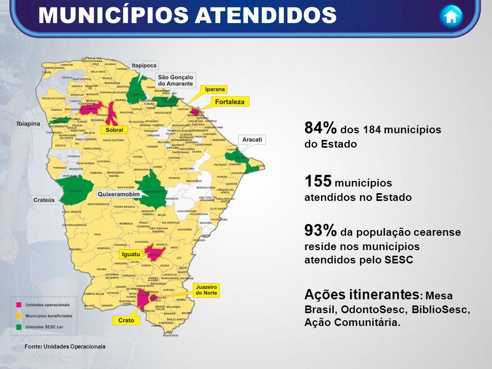 MUNICÍPIOS ATENDIDOS 84% dos 184 municípios do Estado