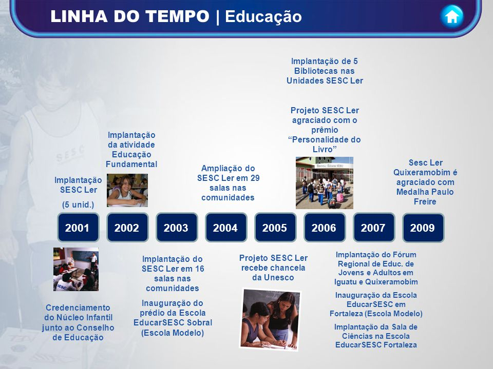 LINHA DO TEMPO | Educação