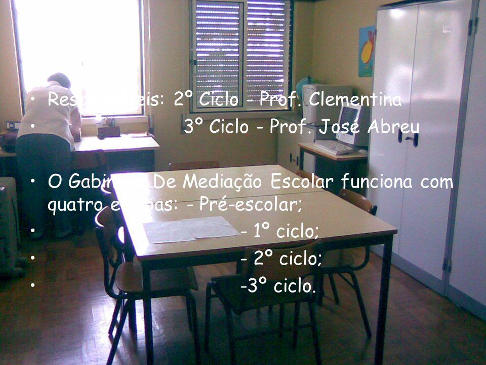 Responsáveis: 2º Ciclo - Prof. Clementina