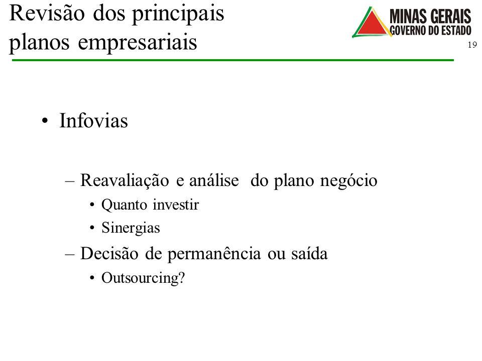 Revisão dos principais planos empresariais
