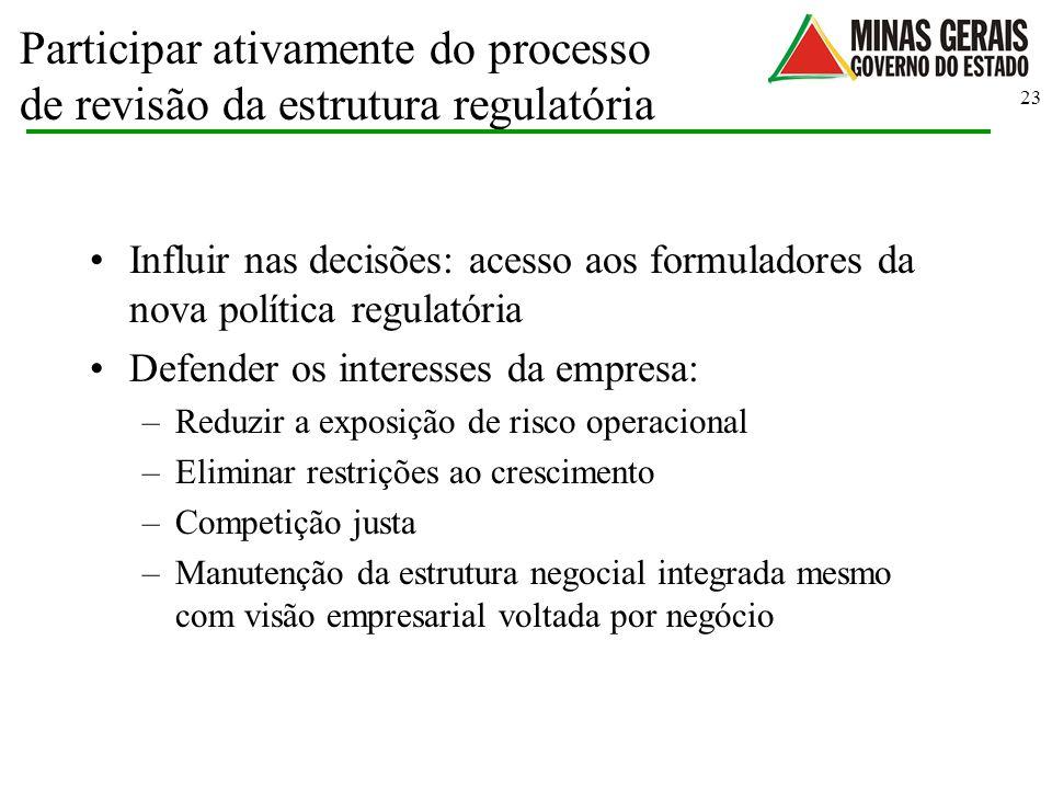 Participar ativamente do processo de revisão da estrutura regulatória