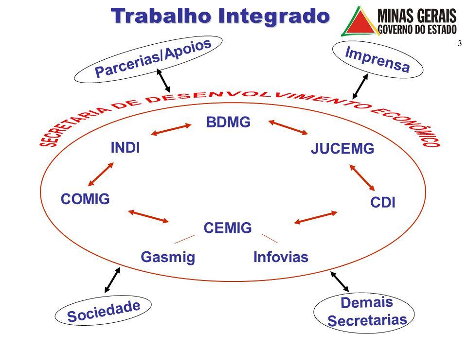 Trabalho Integrado Parcerias/Apoios Imprensa BDMG INDI JUCEMG COMIG