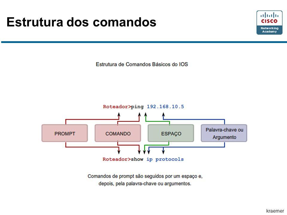 Estrutura dos comandos