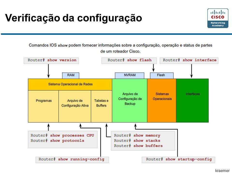 Verificação da configuração