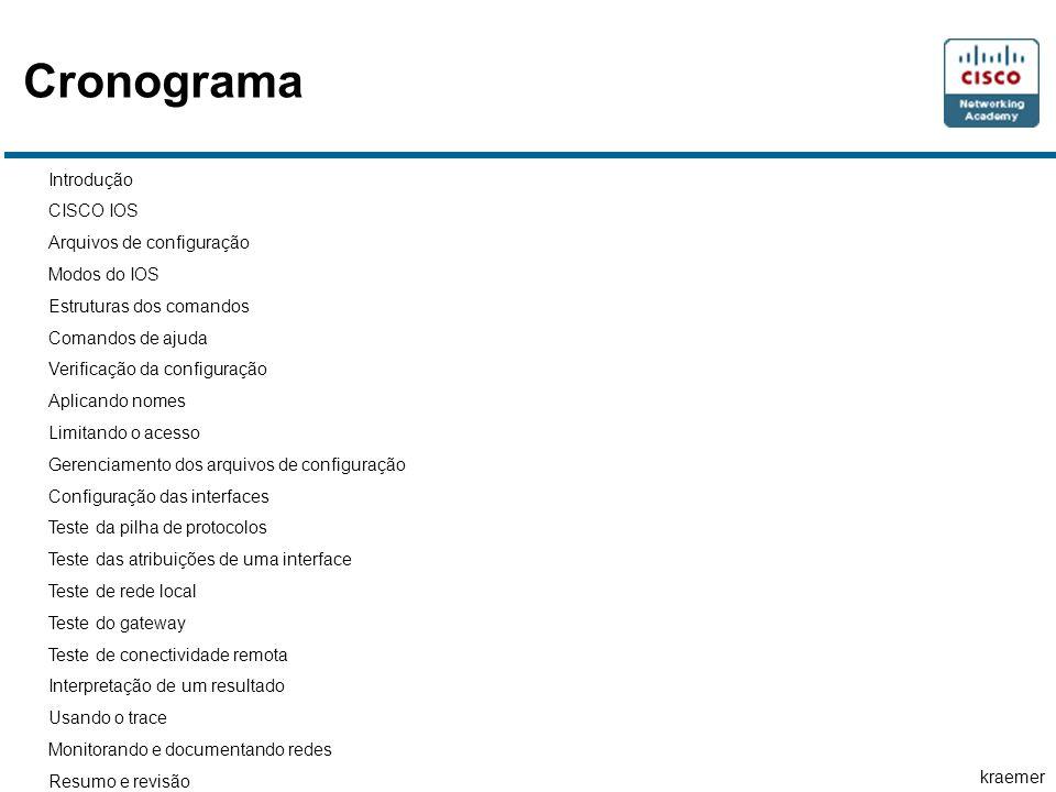 Cronograma Introdução CISCO IOS Arquivos de configuração Modos do IOS