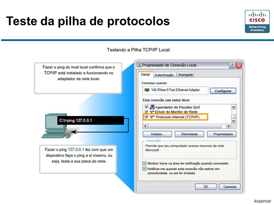 Teste da pilha de protocolos