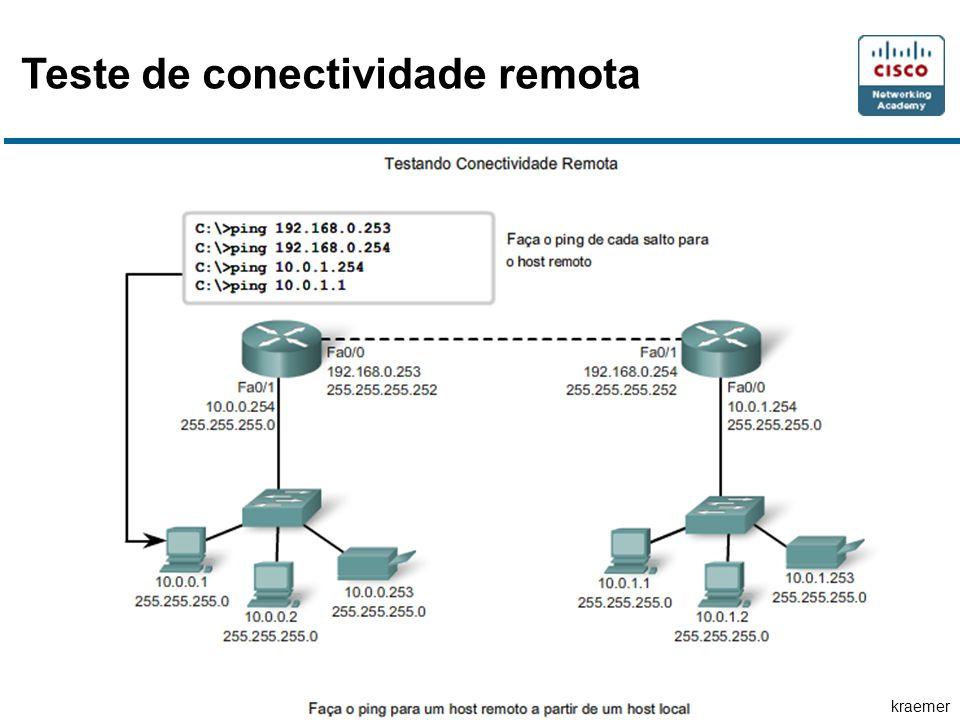 Teste de conectividade remota