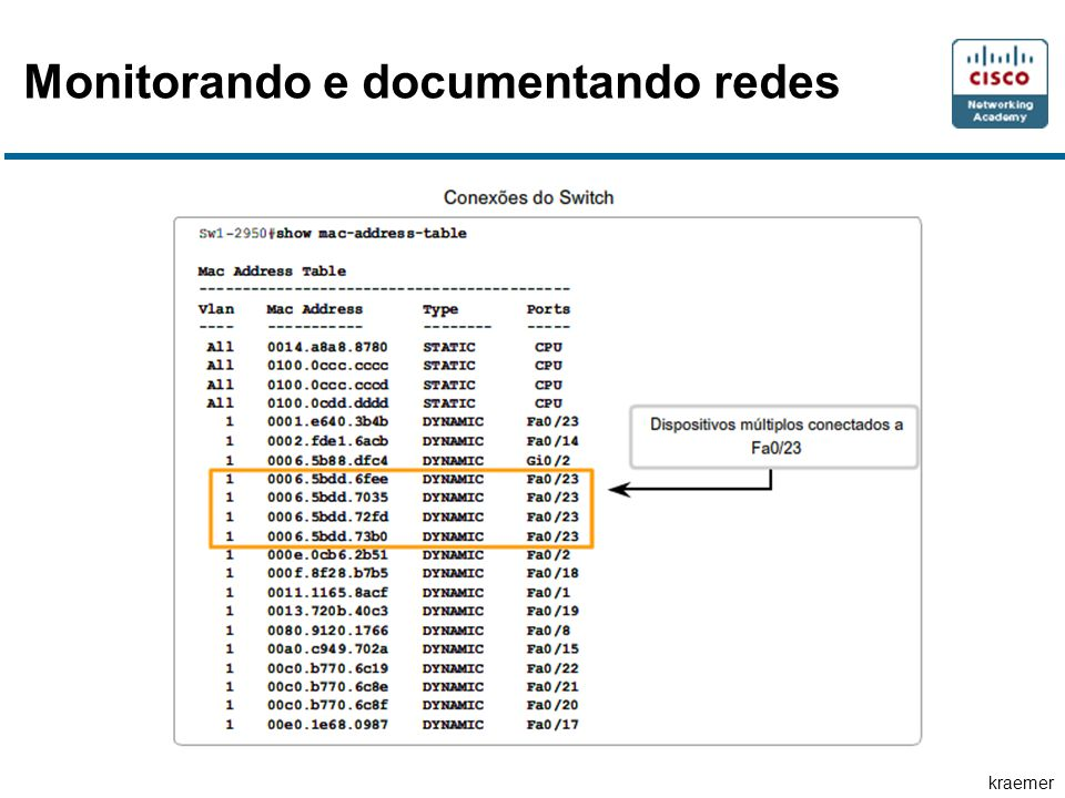 Monitorando e documentando redes