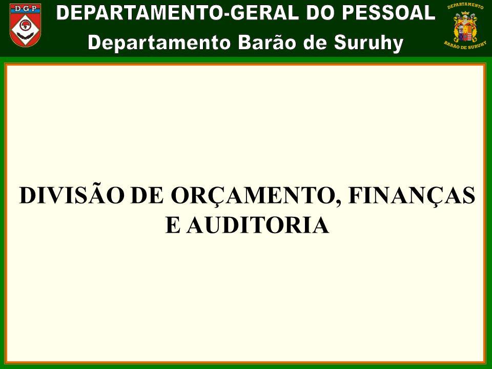 DIVISÃO DE ORÇAMENTO, FINANÇAS