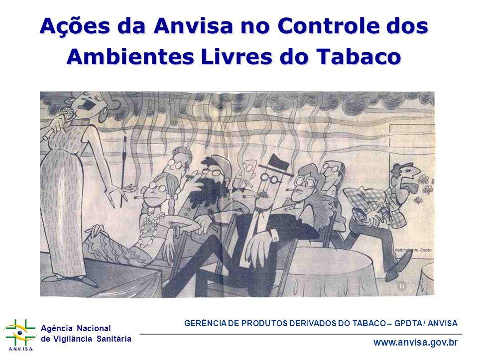 Ações da Anvisa no Controle dos Ambientes Livres do Tabaco