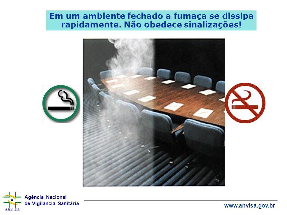 Em um ambiente fechado a fumaça se dissipa rapidamente