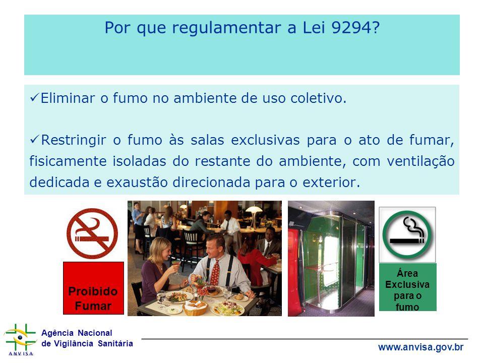 Por que regulamentar a Lei 9294