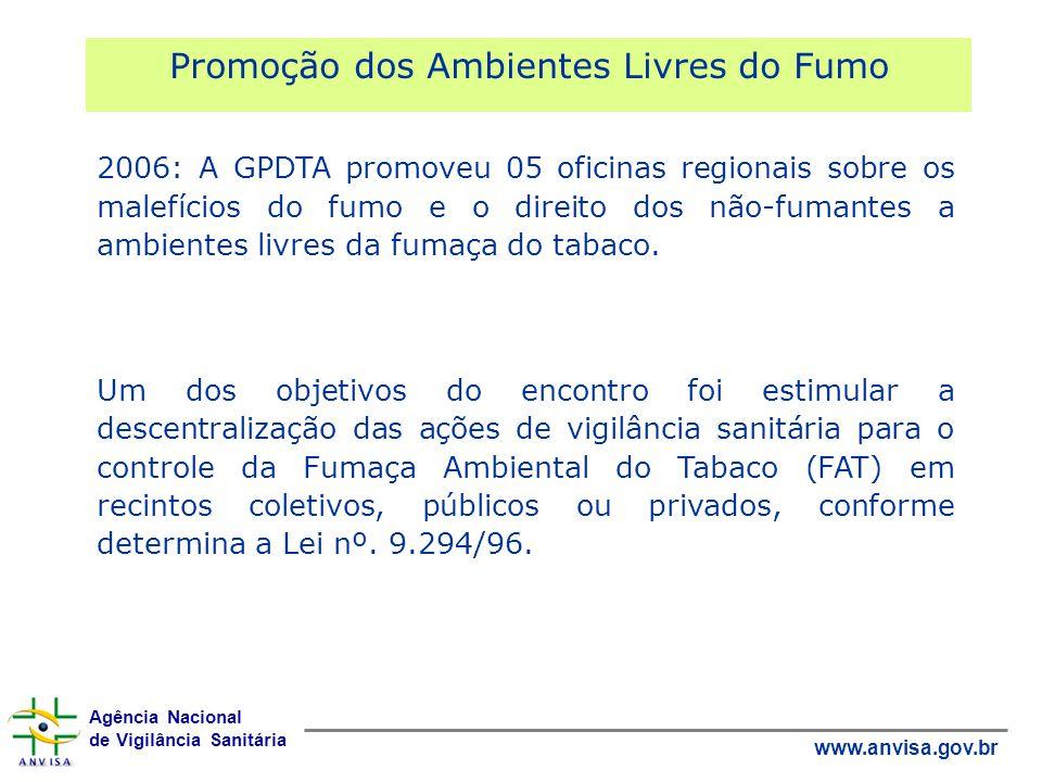 Promoção dos Ambientes Livres do Fumo