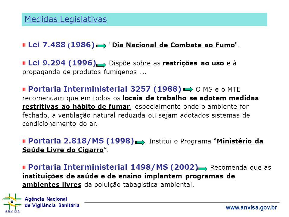 Medidas Legislativas Lei 7.488 (1986) Dia Nacional de Combate ao Fumo .