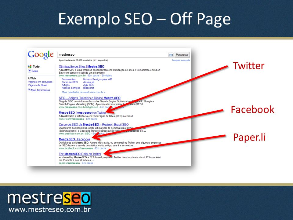 Exemplo SEO – Off Page Twitter Facebook Paper.li