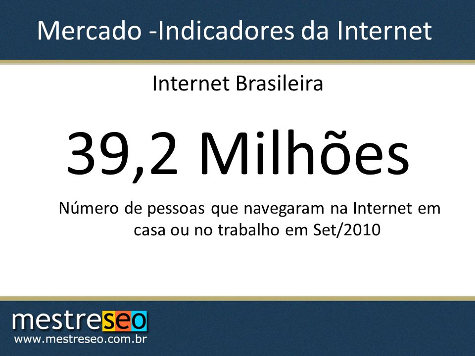 Mercado -Indicadores da Internet
