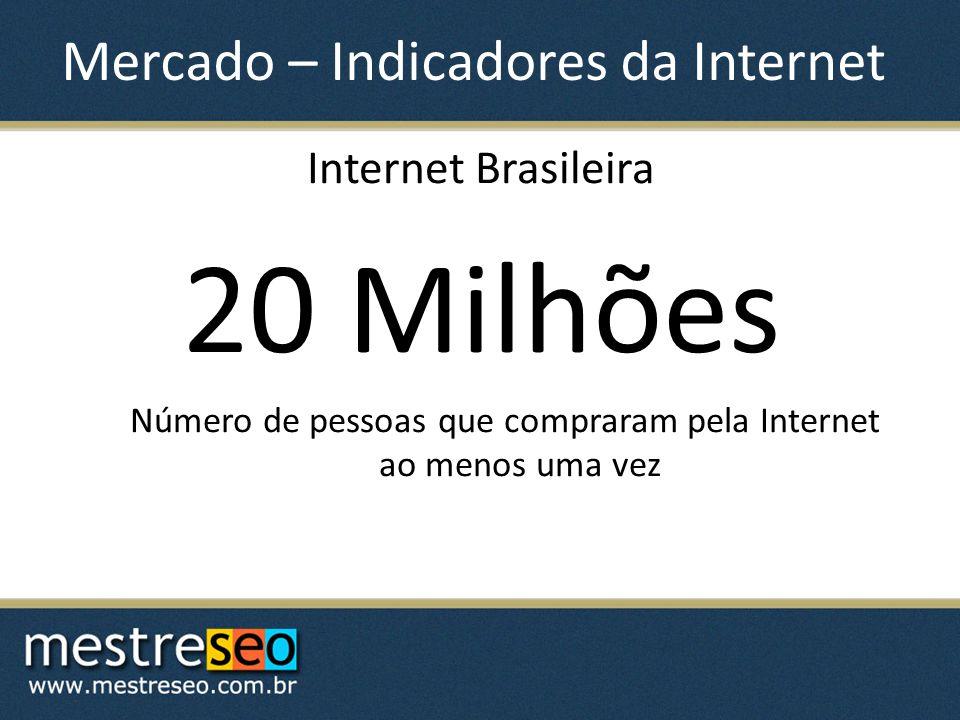 Mercado – Indicadores da Internet