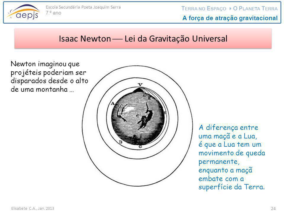 Isaac Newton  Lei da Gravitação Universal