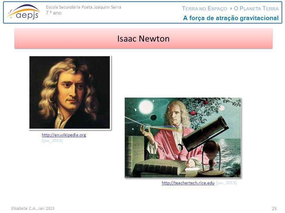 Isaac Newton A força de atração gravitacional