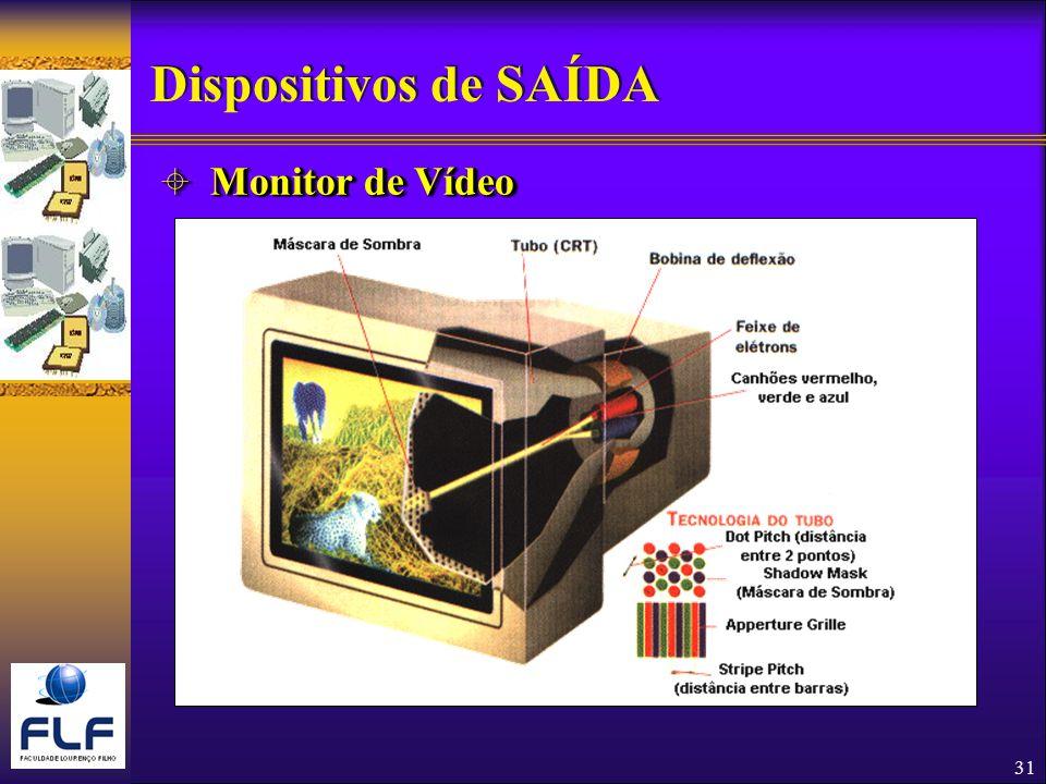 Dispositivos de SAÍDA Monitor de Vídeo