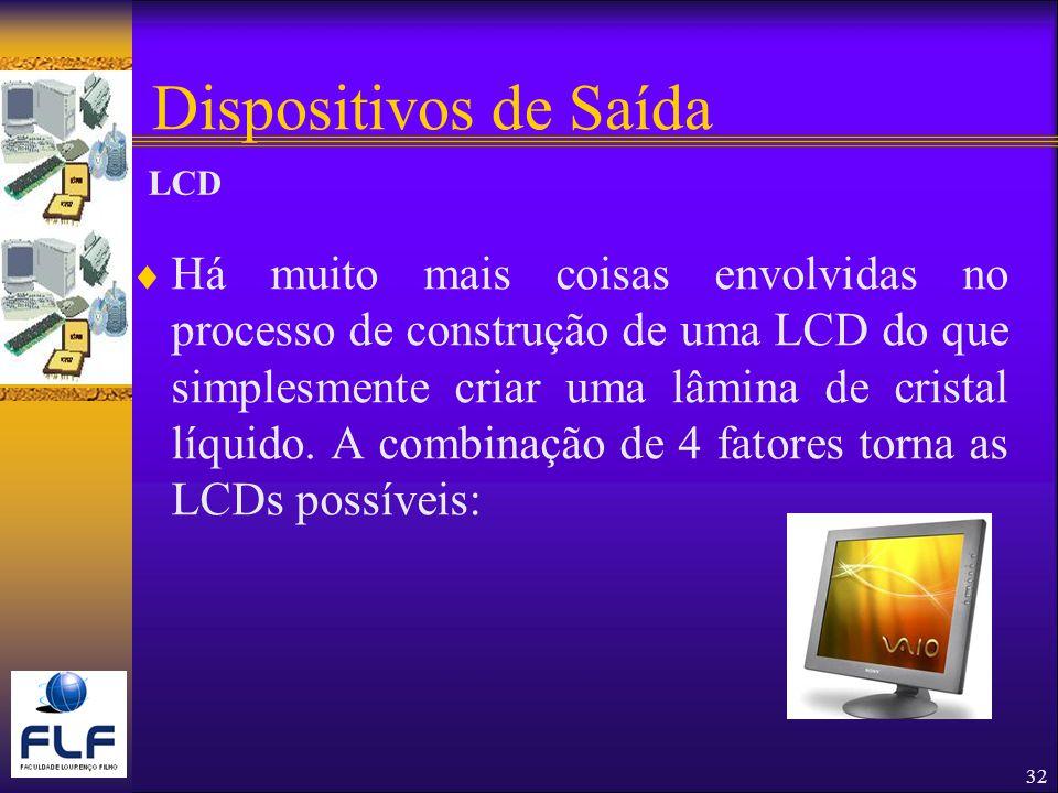 Dispositivos de Saída LCD.