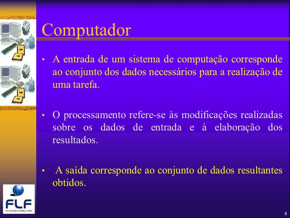 Computador A entrada de um sistema de computação corresponde ao conjunto dos dados necessários para a realização de uma tarefa.