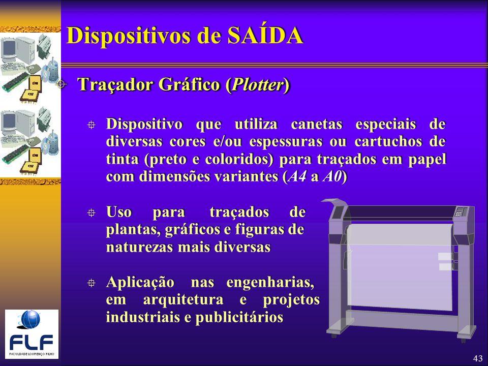 Dispositivos de SAÍDA Traçador Gráfico (Plotter)