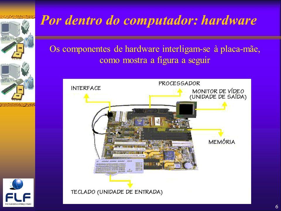 Por dentro do computador: hardware