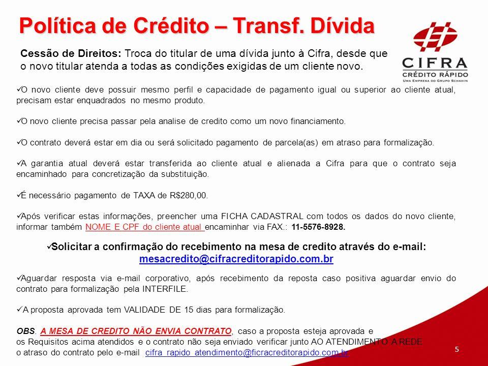 Política de Crédito – Transf. Dívida