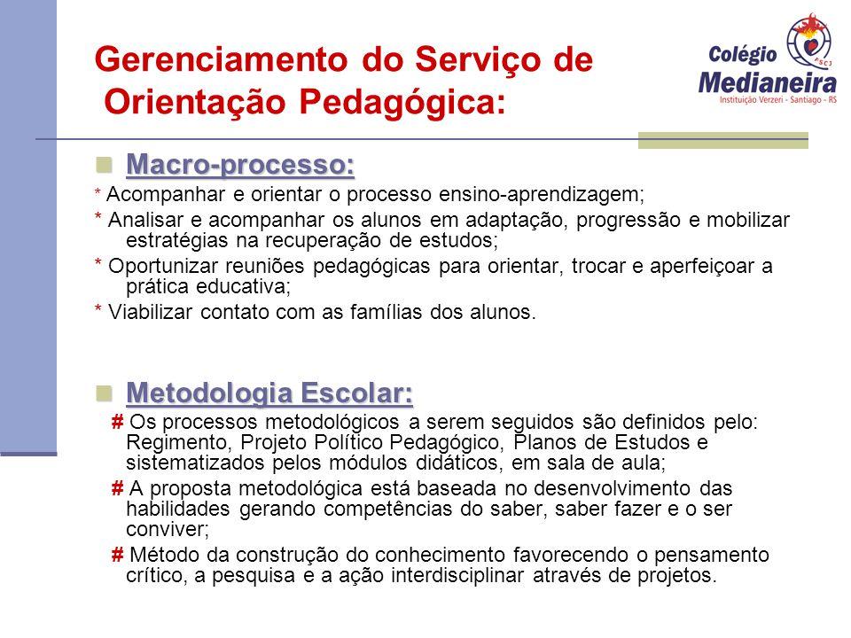 Gerenciamento do Serviço de Orientação Pedagógica: