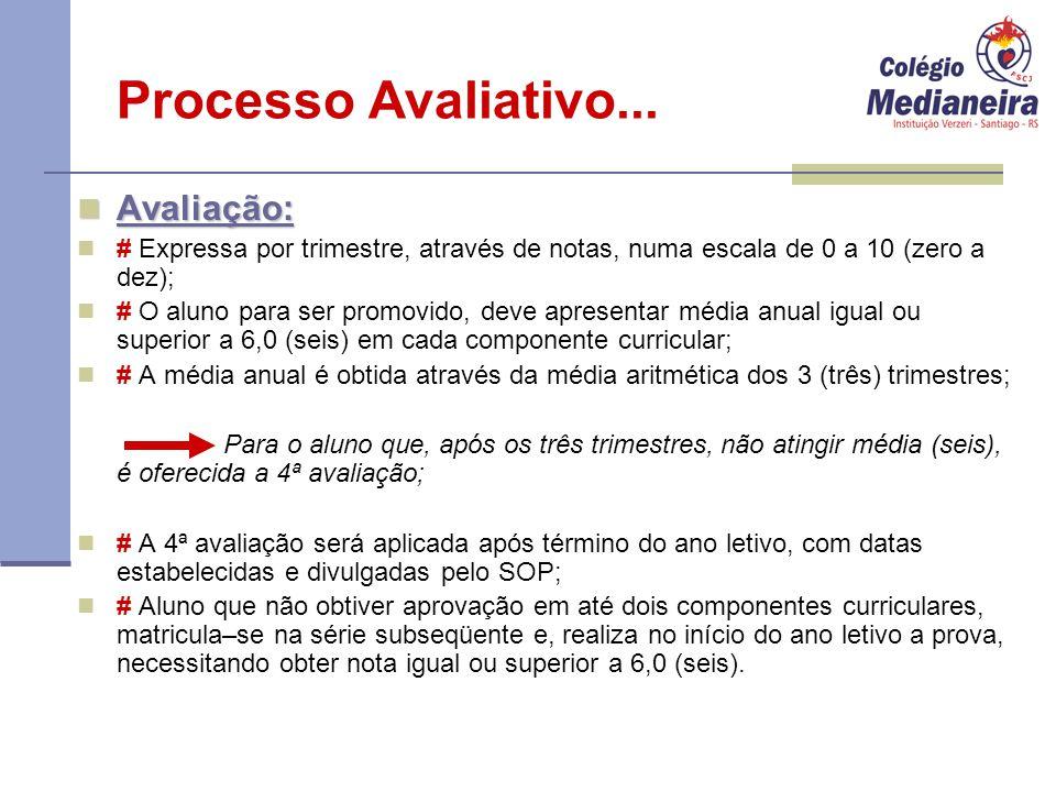 Processo Avaliativo... Avaliação: