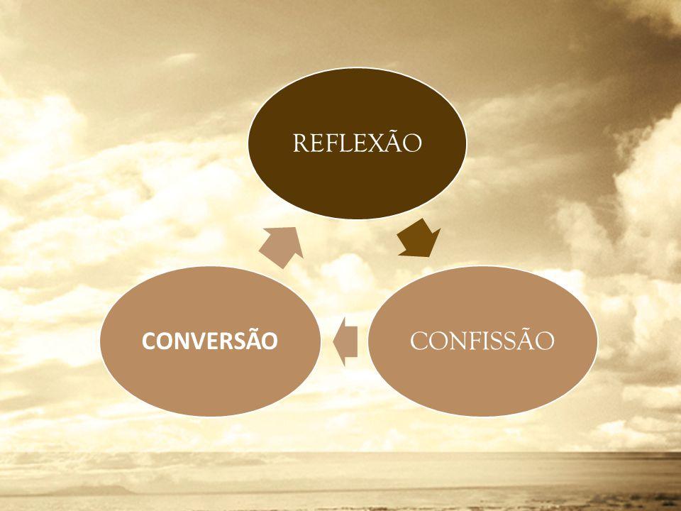 REFLEXÃO CONFISSÃO CONVERSÃO REFLEXÃO