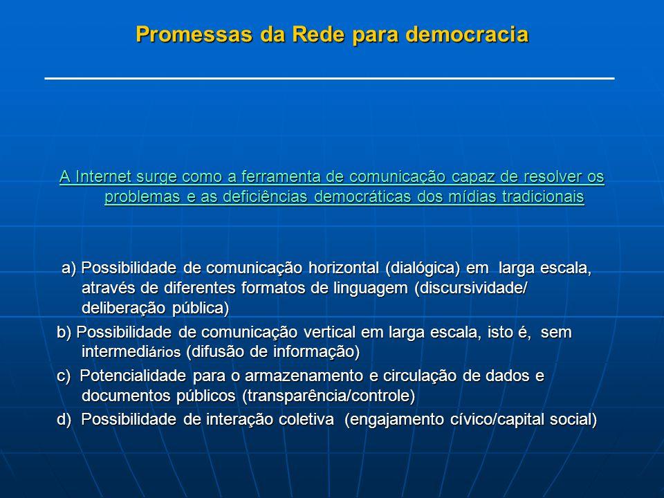 Promessas da Rede para democracia