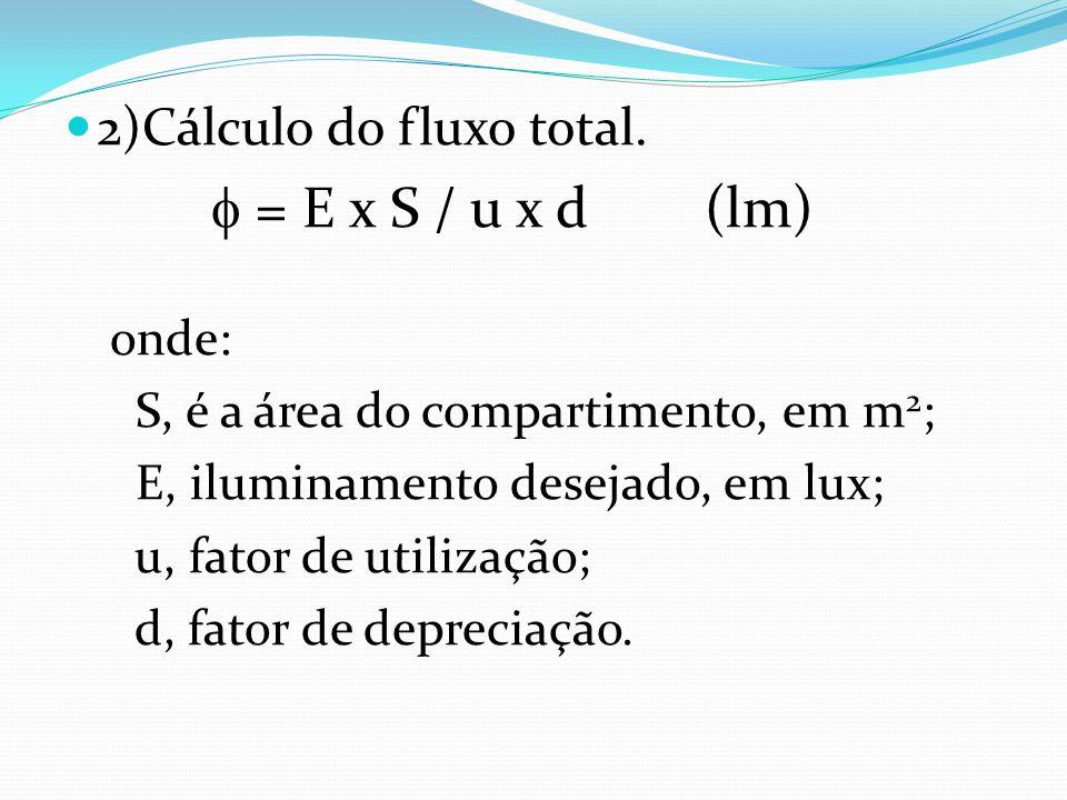  = E x S / u x d (lm) 2)Cálculo do fluxo total. onde: