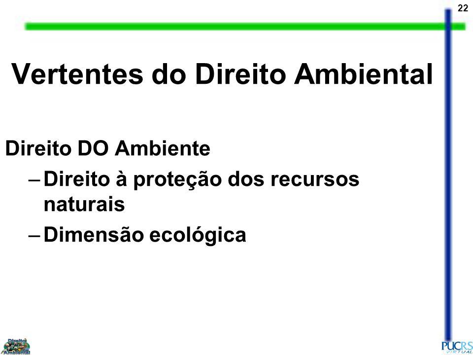 Vertentes do Direito Ambiental