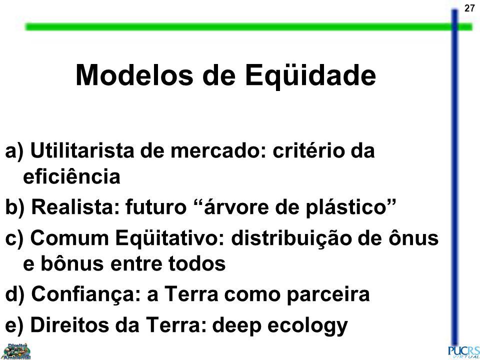 Modelos de Eqüidade a) Utilitarista de mercado: critério da eficiência