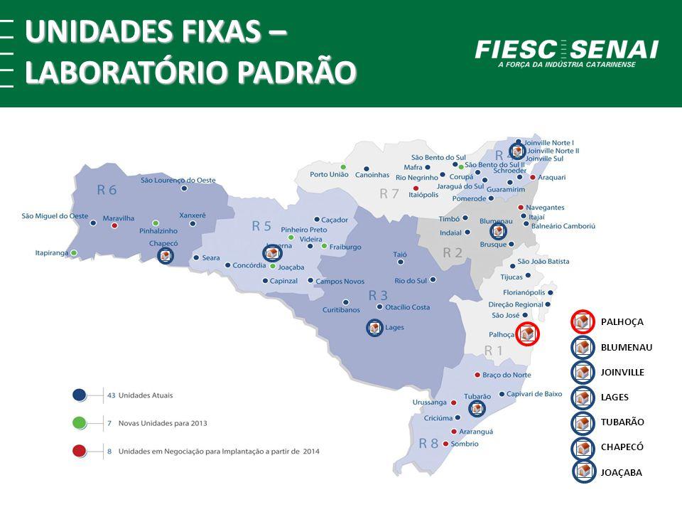 UNIDADES FIXAS – LABORATÓRIO PADRÃO PALHOÇA BLUMENAU JOINVILLE LAGES