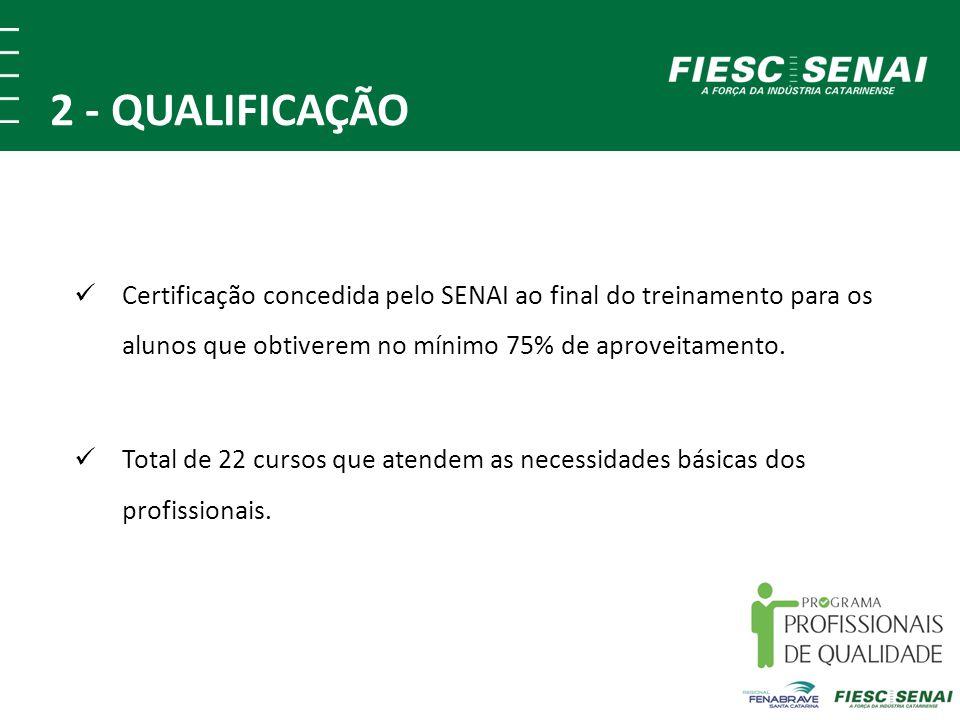 2 - QUALIFICAÇÃO Certificação concedida pelo SENAI ao final do treinamento para os alunos que obtiverem no mínimo 75% de aproveitamento.