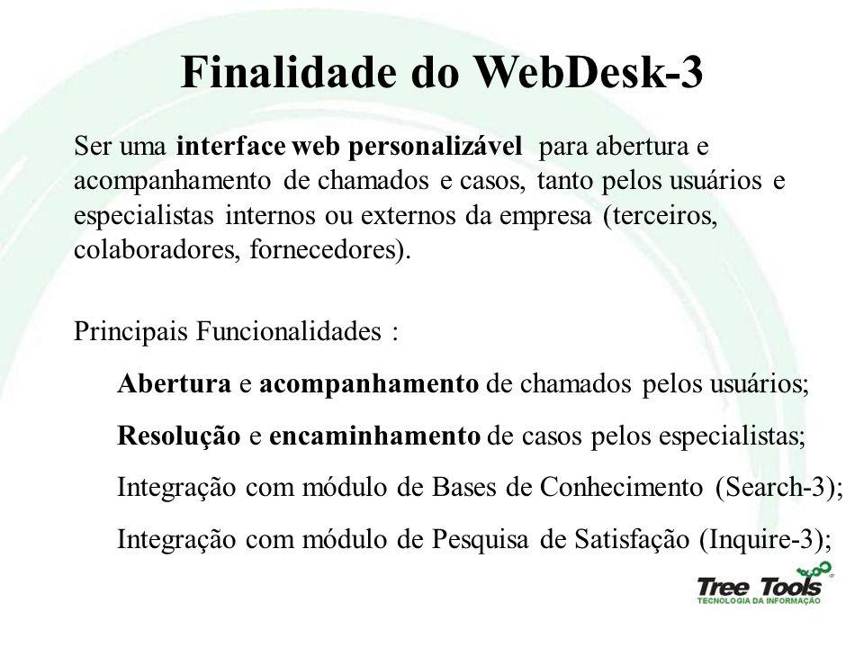 Finalidade do WebDesk-3