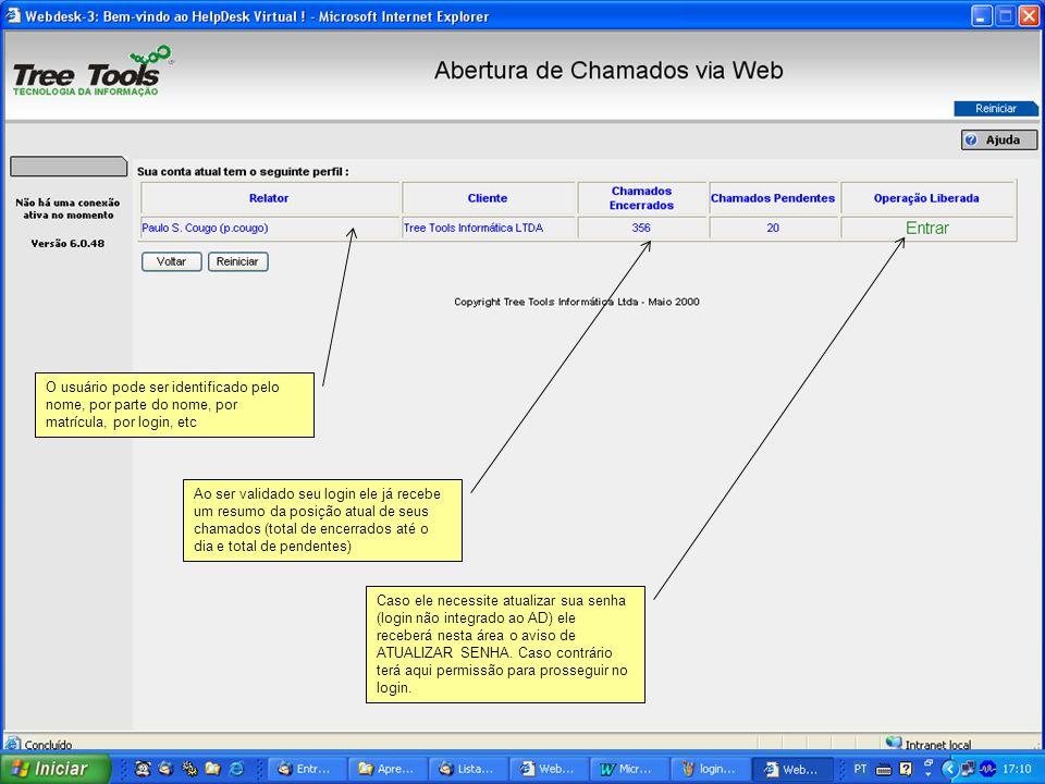 O usuário pode ser identificado pelo nome, por parte do nome, por matrícula, por login, etc
