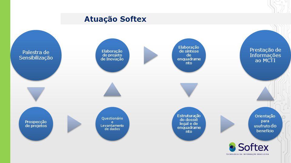 Atuação Softex Prestação de Informações ao MCTI