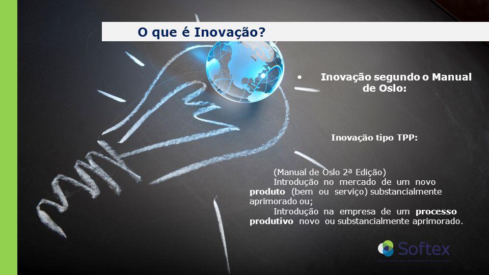 Inovação segundo o Manual de Oslo: