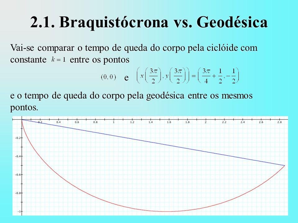 2.1. Braquistócrona vs. Geodésica